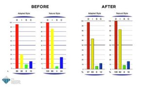 blog-image-graphs-ttisi