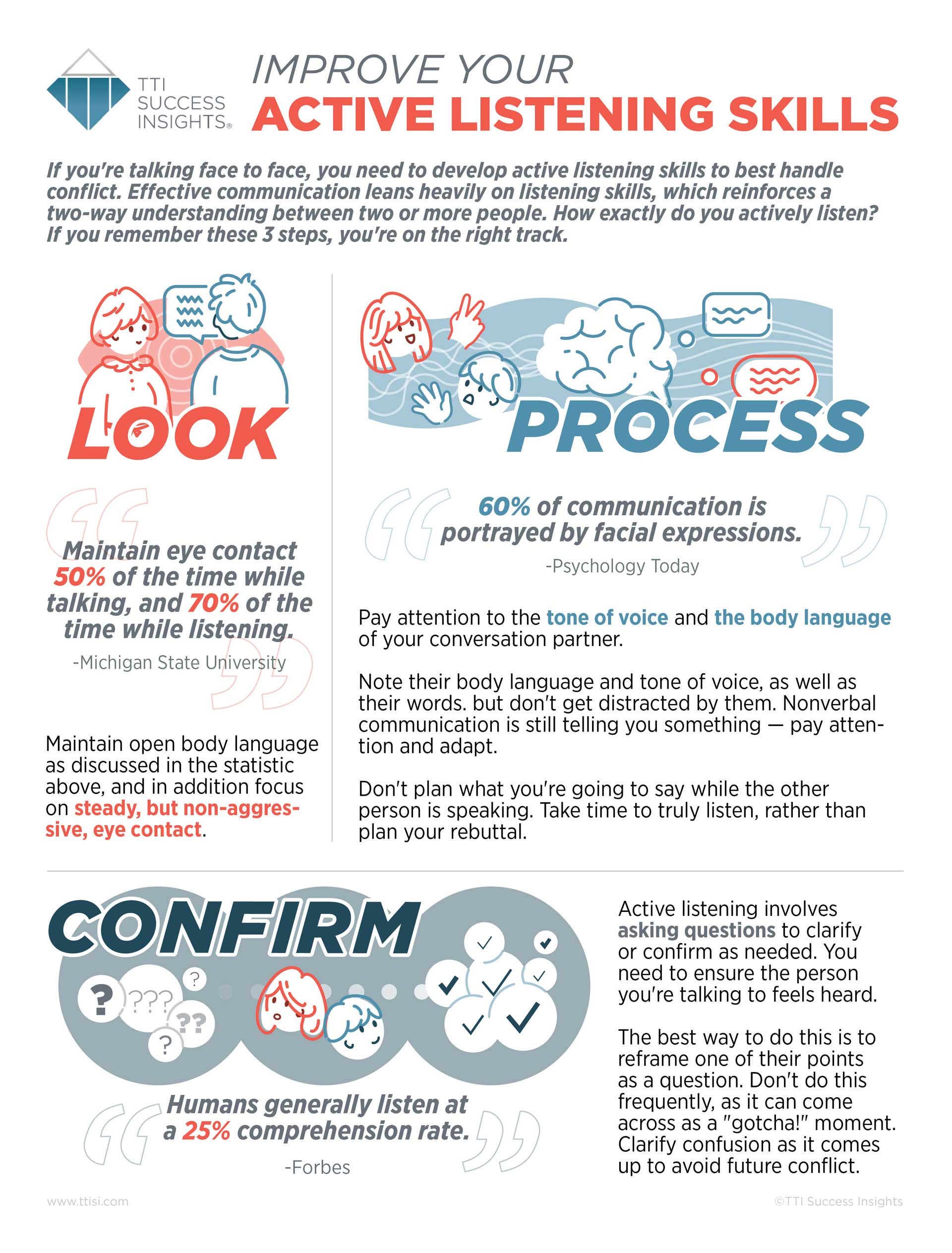 Improve-Your-Active-Listening-Skills-Infographic