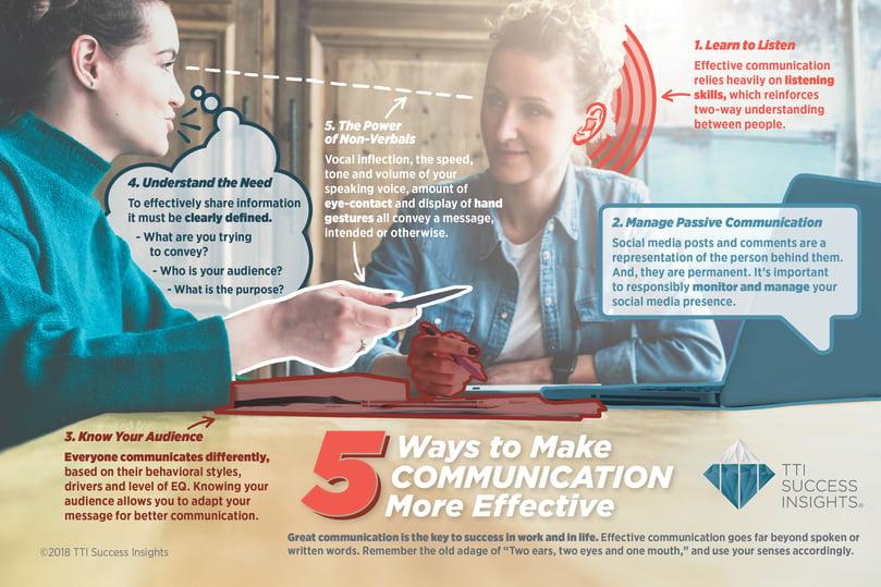 5 Way to Communicate