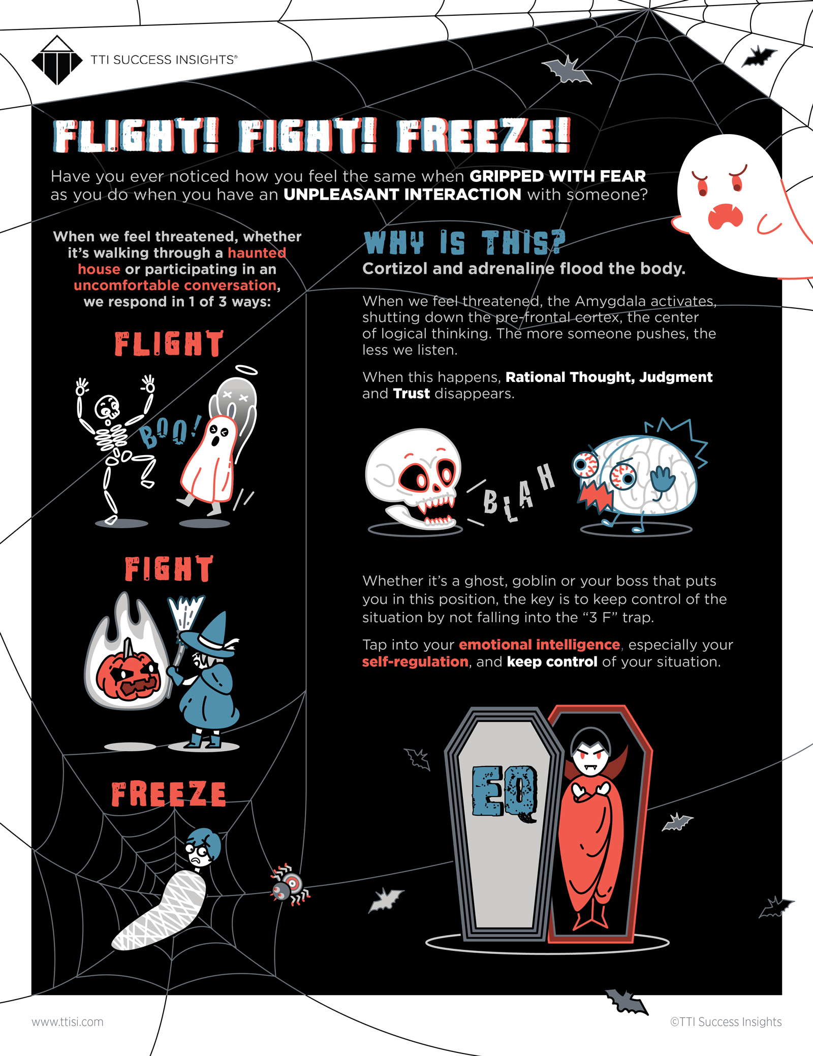 infographic_oct_2019_flight_fight_freeze